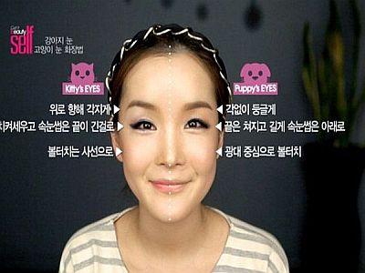 Razlika između šminke i spajanja