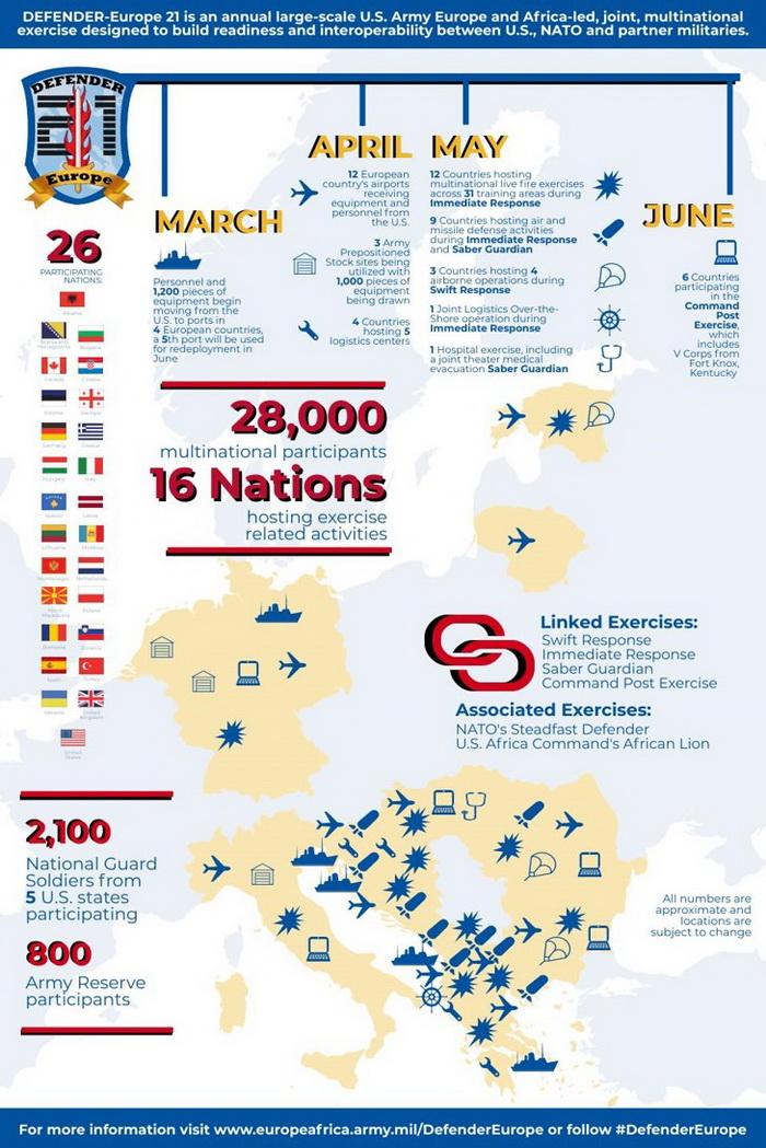 Analiza: NATO i partneri okružili Srbiju
